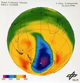 Ozone-compositeimage