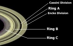 SaturnsRings-00