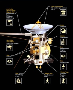 SaturnsRings-01CasiniProbe