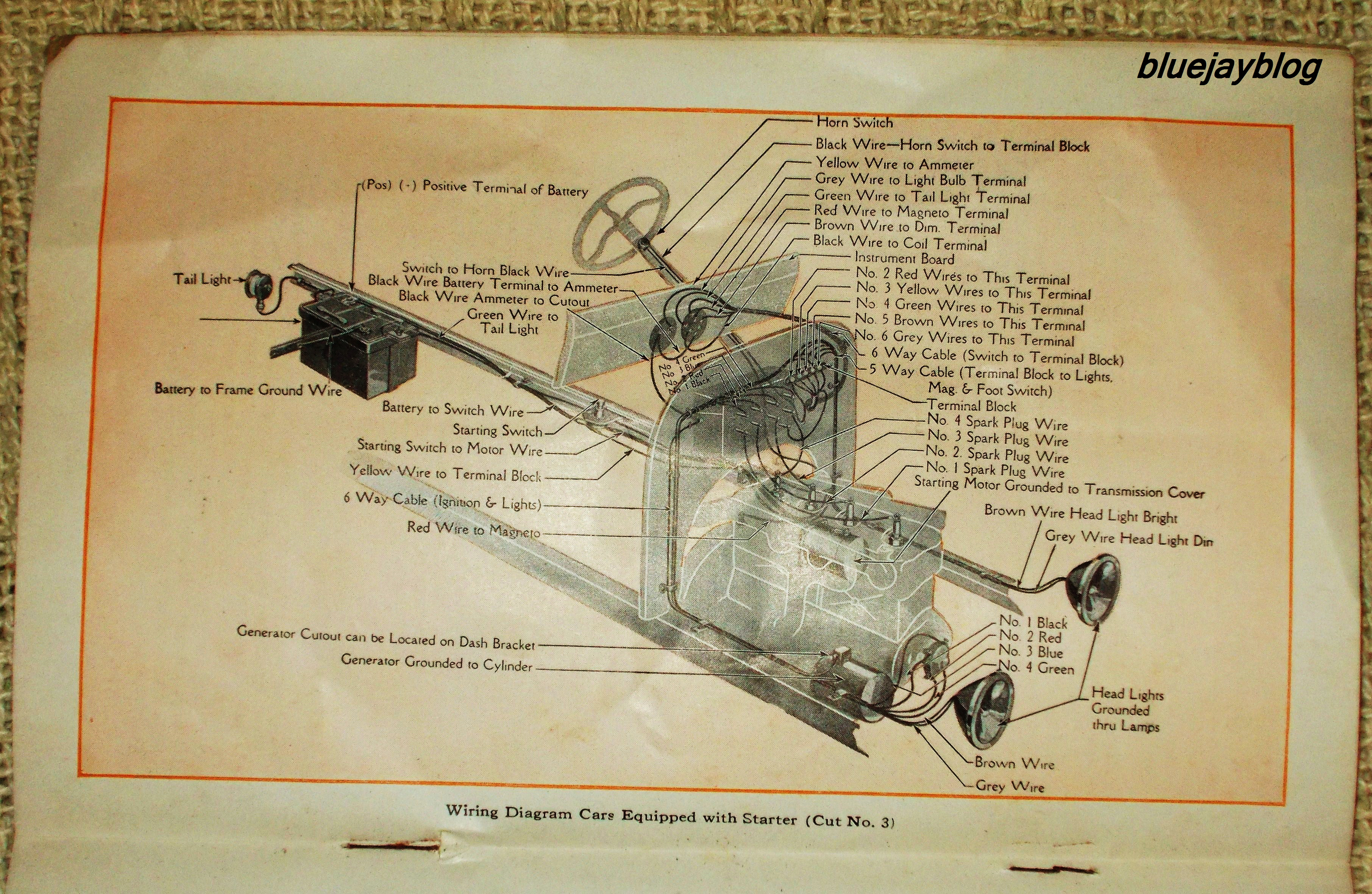 Vintage Car Paraphernalia Bluejayblog Simplicity Ignition Switch Wiring Diagram By Contemporary Standards The Model T Harness Was Very Primitive And Simple A Benefit To This Is That Owners Of These Vehicles Could